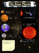 THE INNER PLANETS's thumbnail