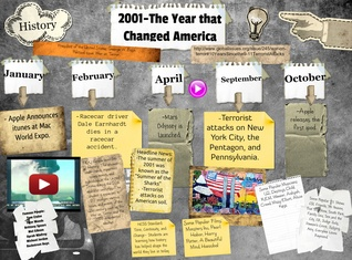 2001 - The Year That Changed America
