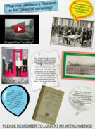 What was Germany's Reaction to the Treaty of Versailles?'s thumbnail