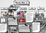 World War II - Jarrad Warren and Blake's thumbnail