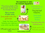Occupations or Jobs for Egyptians 's thumbnail