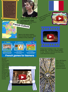 A day in the life of a French girl (Geography)