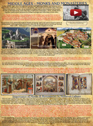 Middle Ages' thumbnail