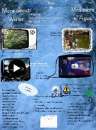 Science Water Unit's thumbnail