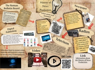 History of News Production