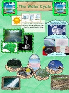 water cycle mrs d's thumbnail