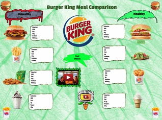 Burger King Healthy vs. Unhealthy