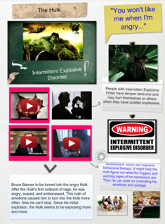 AP Psychology Chapter 12 Project (Psychological Disorder of the Hulk)