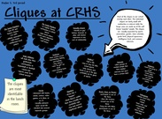 Cliques at CRHS - Baylee S.'s thumbnail