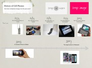 History of Cell Phones's thumbnail