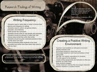 Research of Writing