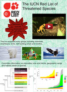 The IUCN Red List of Threatened Species's thumbnail