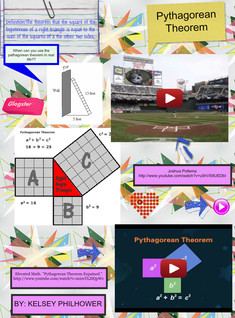 Pythagorean Theorem- Uses in real life!