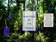 biotechnology and medicen's thumbnail