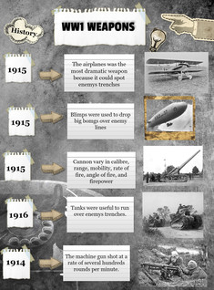 WW1 History Weapons