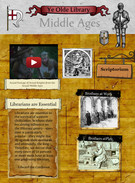Library: Middle Ages's thumbnail