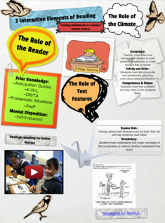 Teaching Reading in the Content Areas GLOB