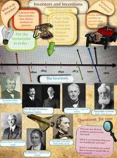 Inventions and Inventors