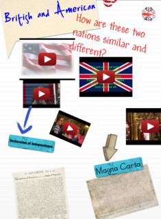 Sample Glog - British vs American