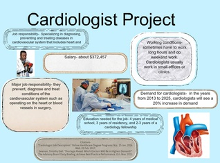 cardiologist project