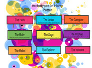 Archetypes in Harry Potter's thumbnail