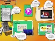 Multimedia in Education's thumbnail