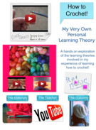 Personal Learning Theory's thumbnail