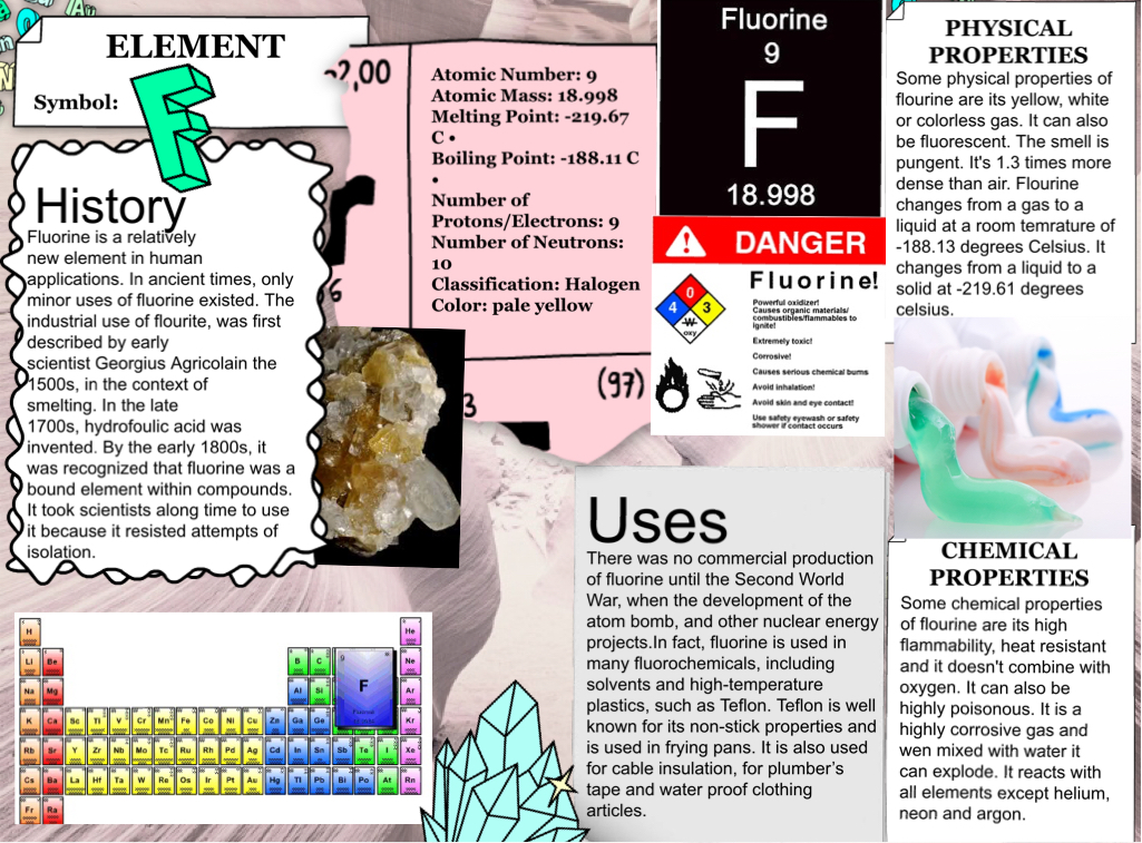 Fluorine Chemical Chemistry Element Eng Fluorine Tp Glogster