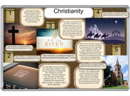 Christianity's thumbnail