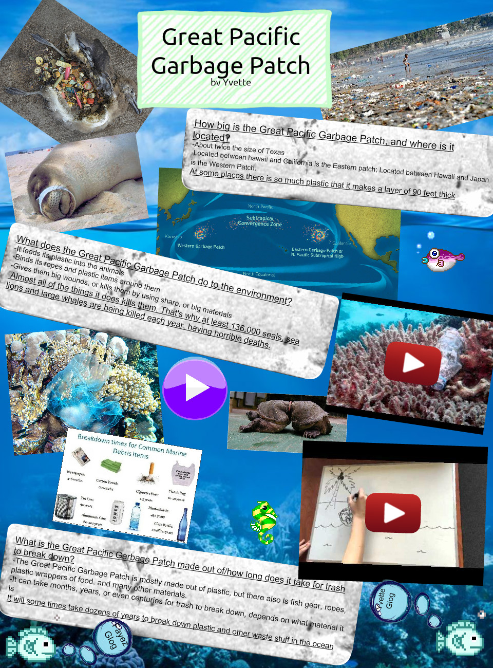 [2015] yvette Garretson (5th Earth Science 2015): Great Pacific Garbage Patch