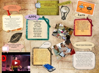 Use of iPad and other applications