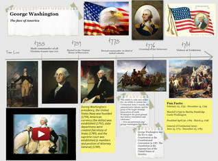 GeorgeWashingtonUSA