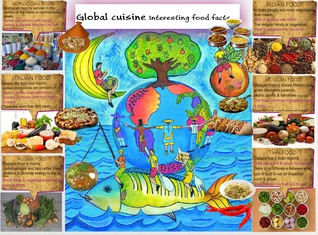 Global Cuisine Y7-8 Tech Manatory