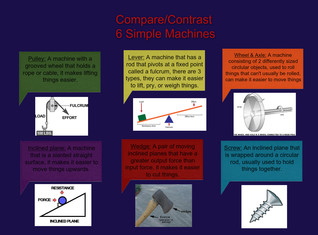 Compare/contrast simple machines