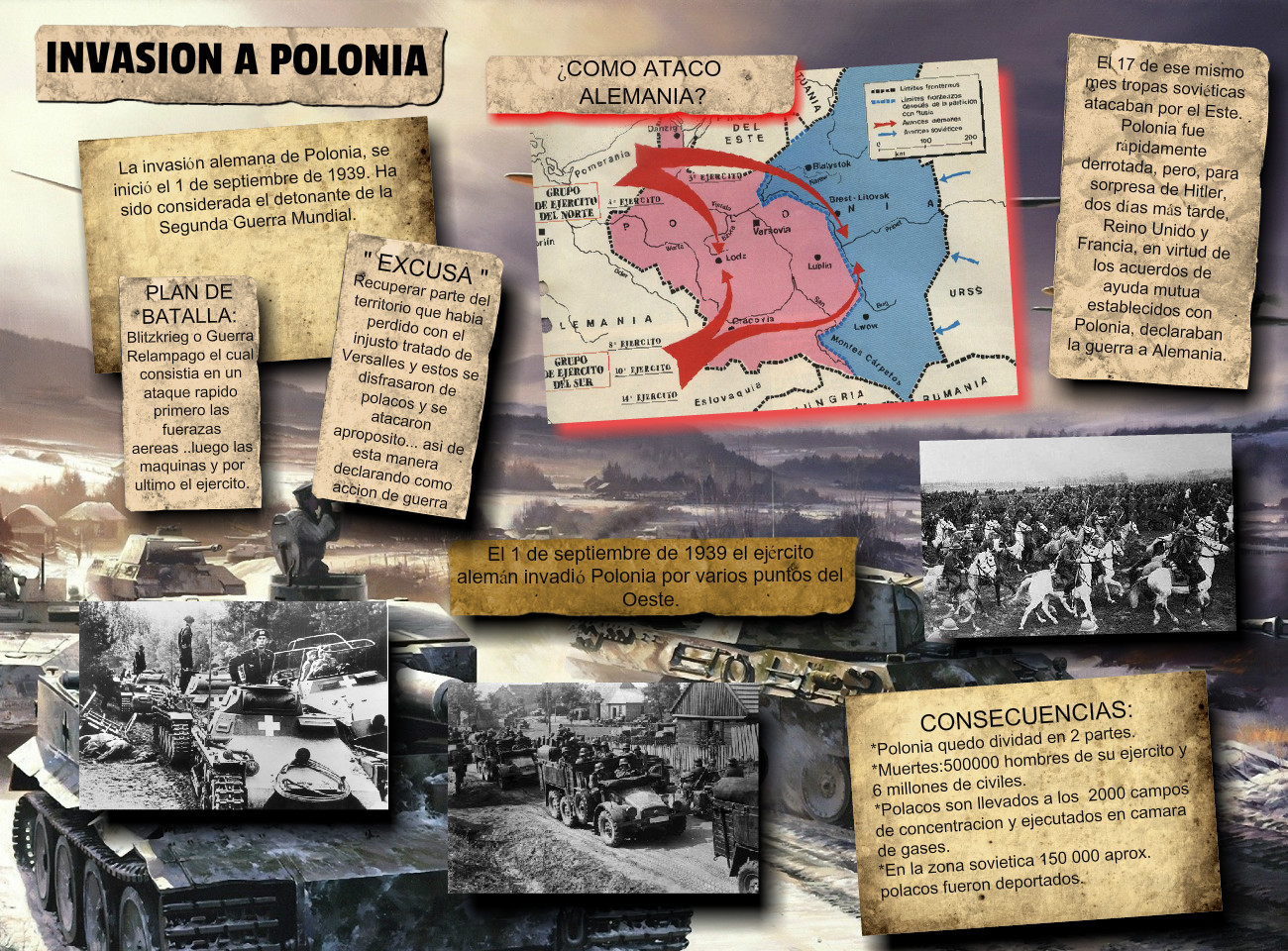Invasion a Polonia