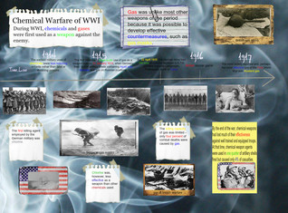 Chemical Warfare Of WW I