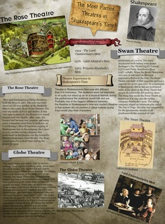 The Most Famous Theatres in Shakespear's Time!