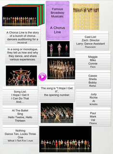 Famous Broadway musicals: A Chorus lINE