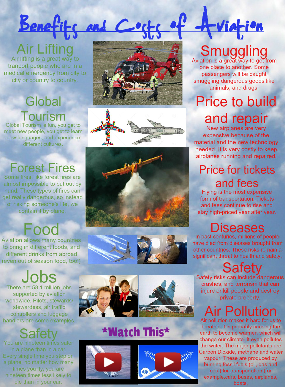Benefits And Costs Of Aviation