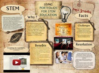 STEM Portfolios In Education