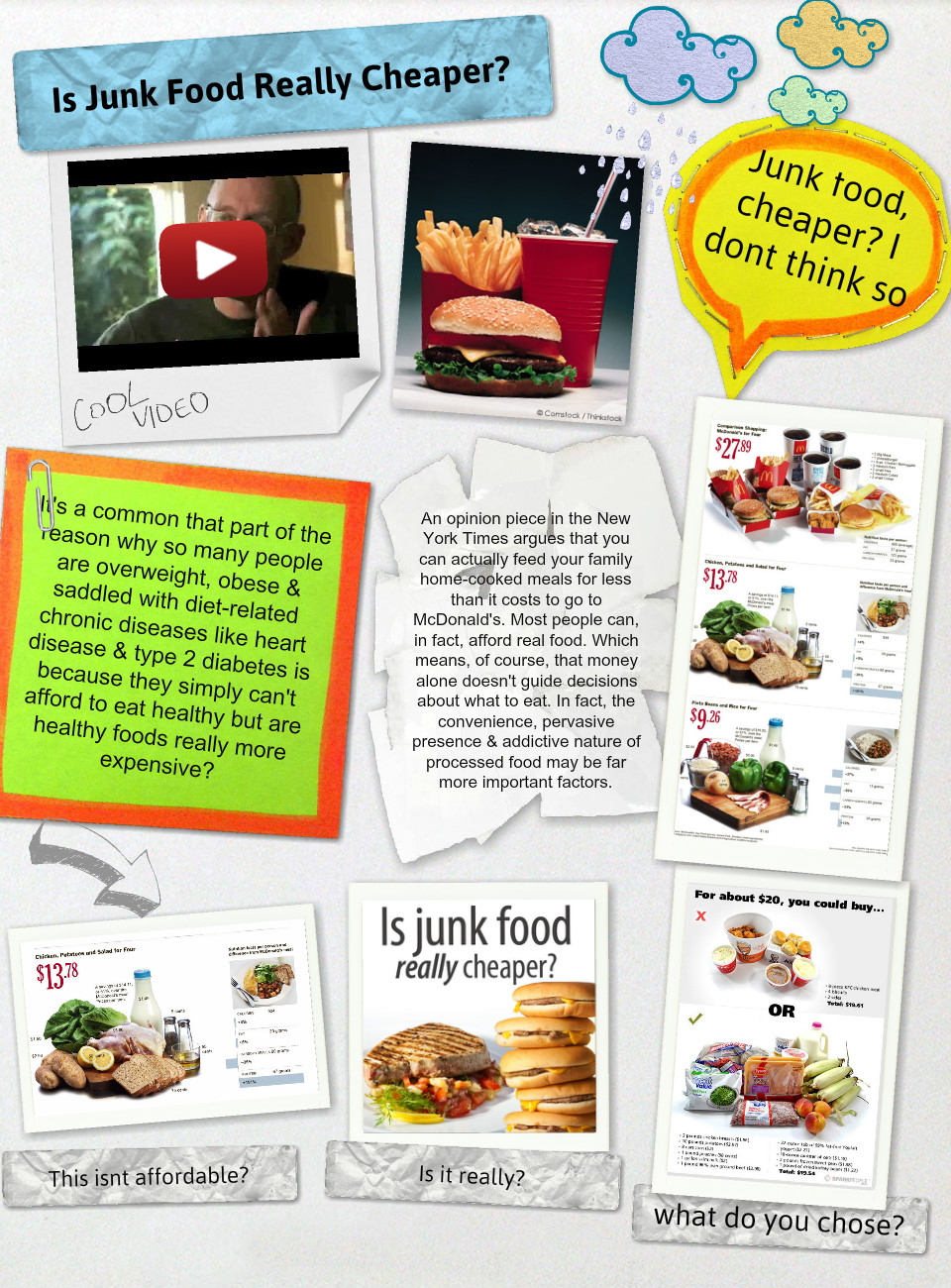 Is junk food really cheaper?: cheaper, eating, en, fitness, food