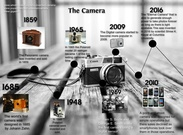 [2016] Samantha Garcia: Timeline of The Camera's thumbnail