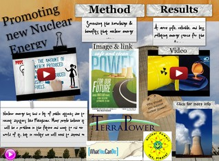 Promoting New Nuclear Energy