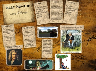 Isaac Newton-Laws of Motion