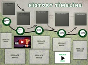 History Timeline world war 2's thumbnail