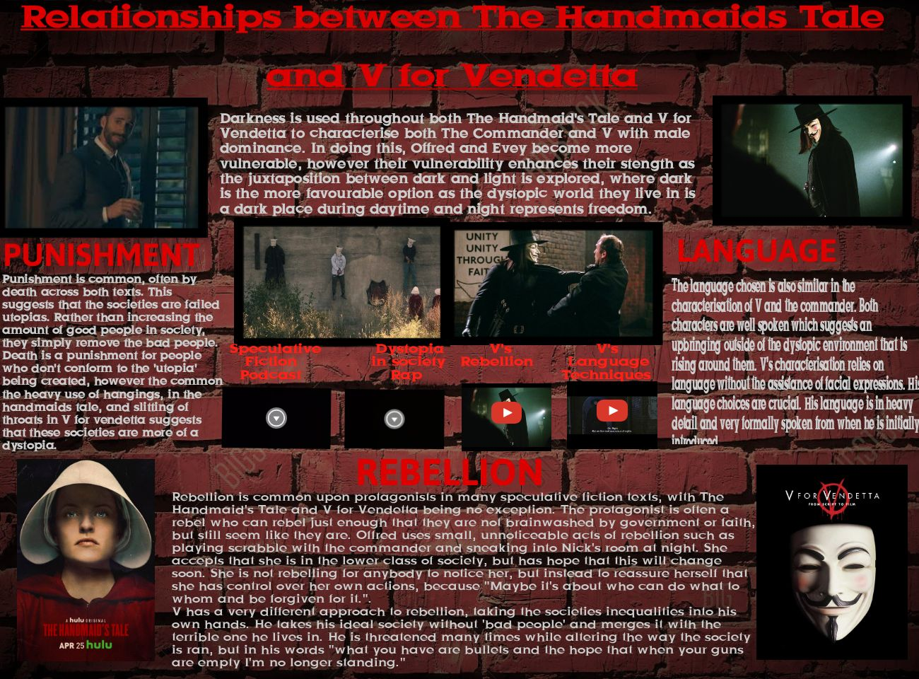 Relationships between The Handmaid's tale and V for Vendetta
