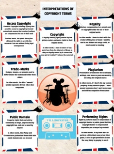 Copyright Terms - Interpretations