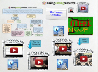 'Making Learning Connected' thumbnail