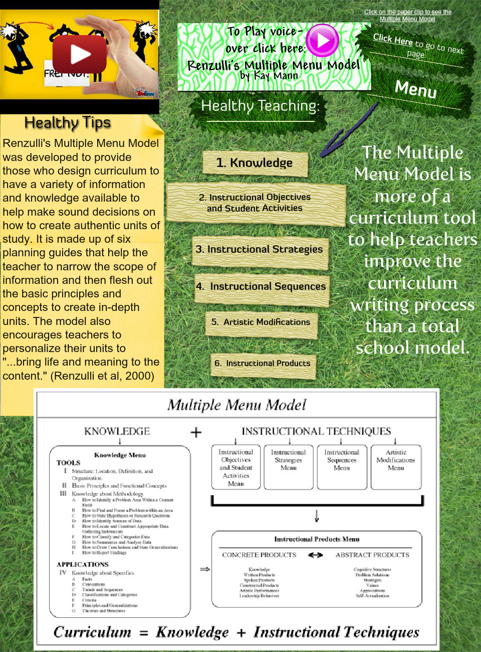 Renzulli's Multiple Menu Model First page