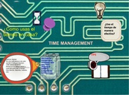 Time Management 's thumbnail